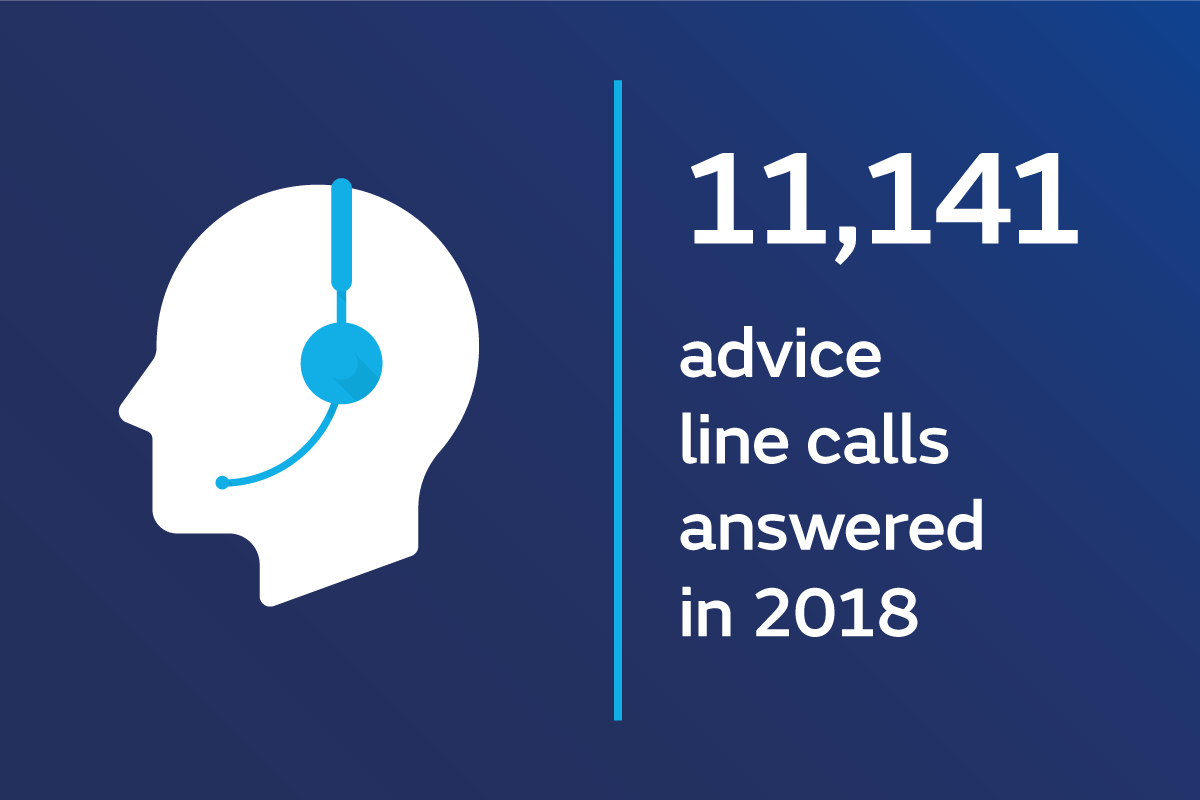 Infographic - total advice calls answered in 2018 was 11141