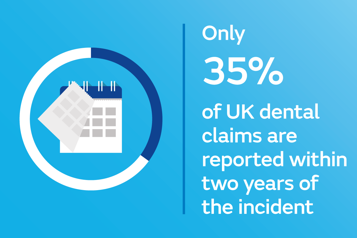 Infographic - 35 percent of claims reported within one year