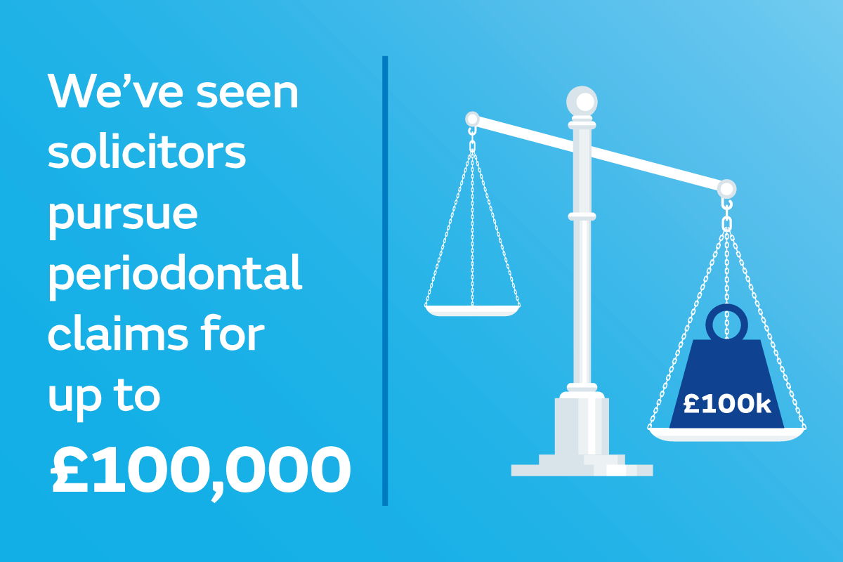 Infographic - periodontal claims for up to GBP100k