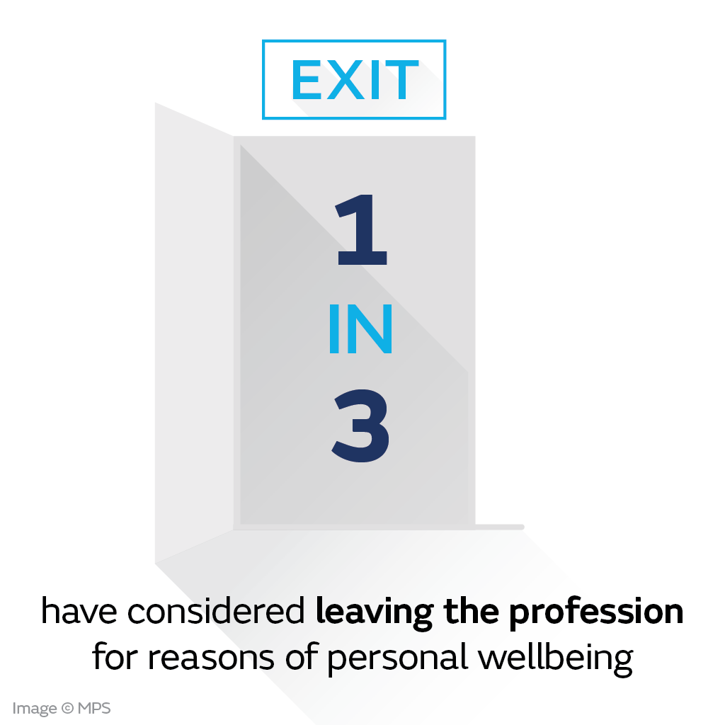 wellbeing-md