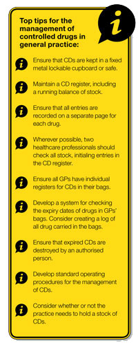 top-tips---controlled-drugs---200