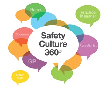 safety-culture-360