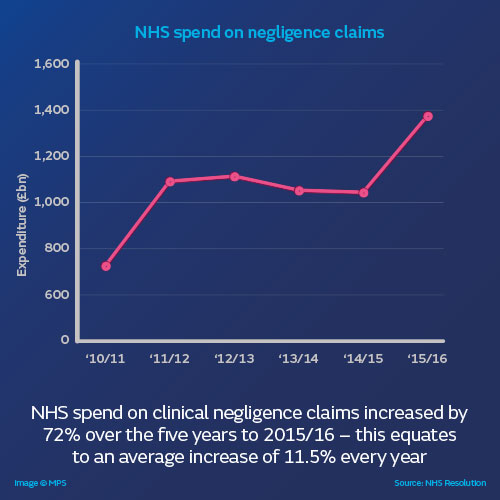 info_graphic_nhs_graph_large_500x500